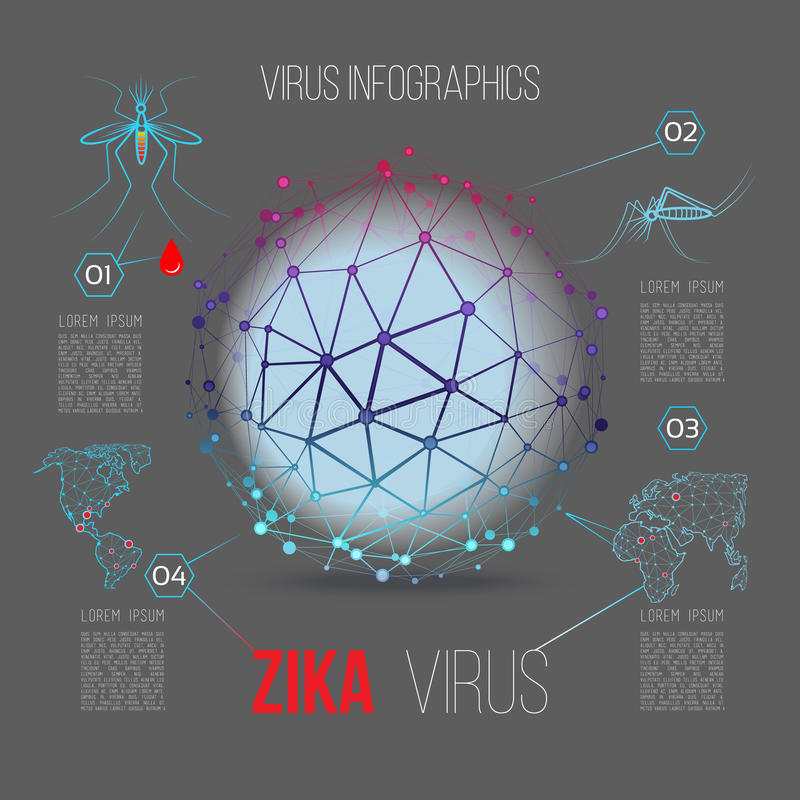 Virus zika vector illustration. Infographics with the layout of the virus molecule.Distribution scheme. Sign Virus Zika. Mosquito image of blood royalty free illustration