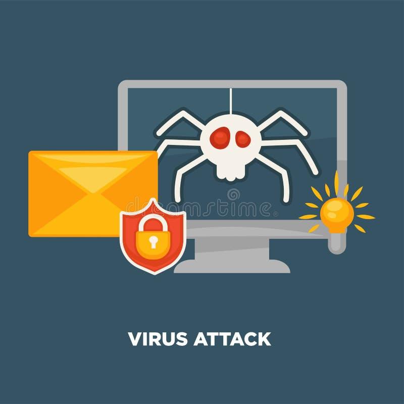 Virusattack på datoren i tecknad filmlägenhetstil stock illustrationer