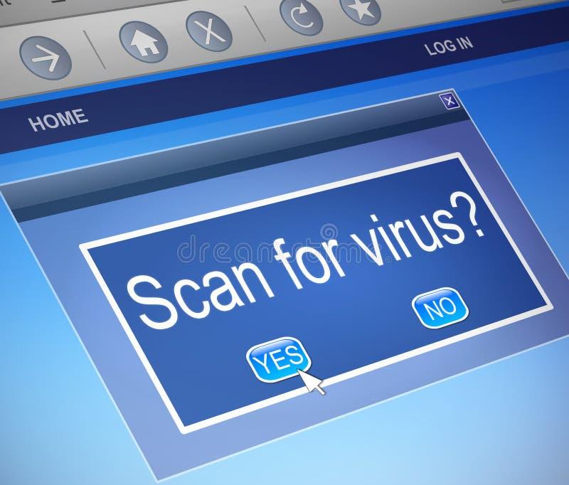 Virusbildläsningsbegrepp stock illustrationer
