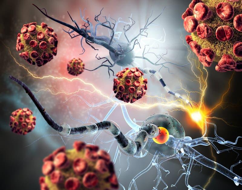 Virussen die zenuwcellen aanvallen royalty-vrije illustratie