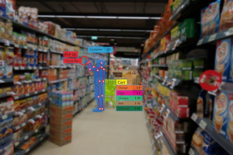 A visão de computador varejo esperta do uso de Iot, a fusão do sensor e o conceito de aprendizagem profundo, detectam automaticam fotografia de stock