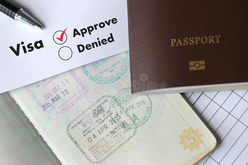 Visa And Passport With Denied Stamp On A Document Top View Stock