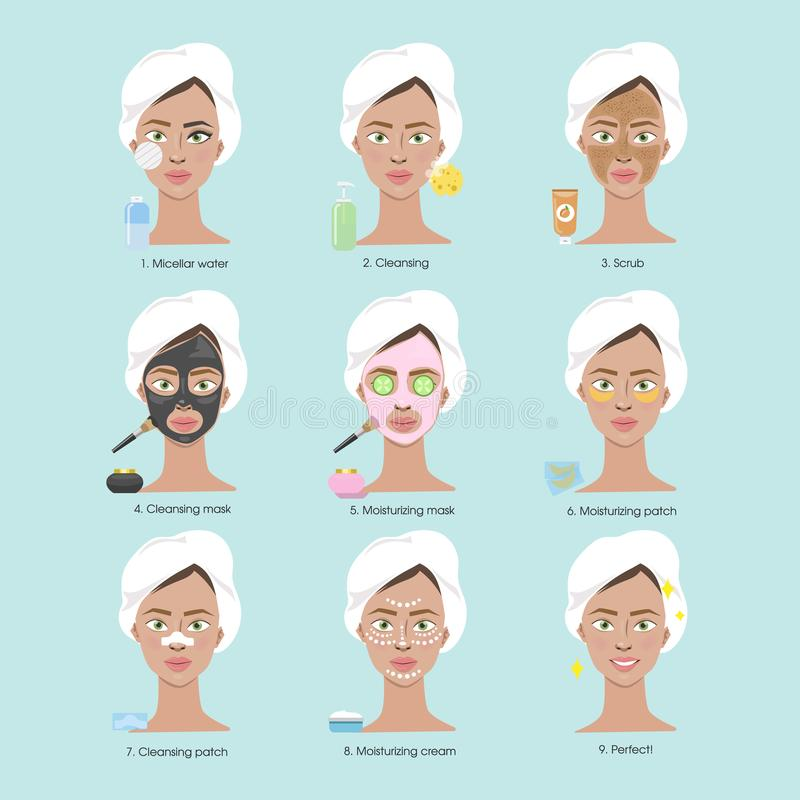 Visage de nettoyage pour des femmes illustration libre de droits