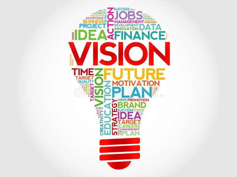 VISION bulb. Word cloud, business concept