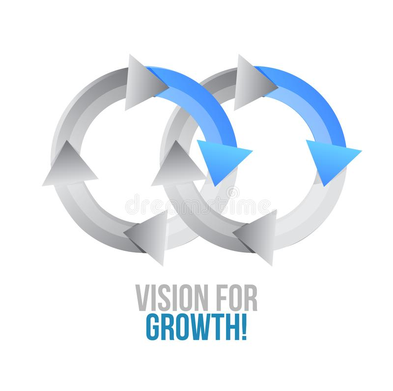 Vision for growth. moving together cycle concept vector illustration