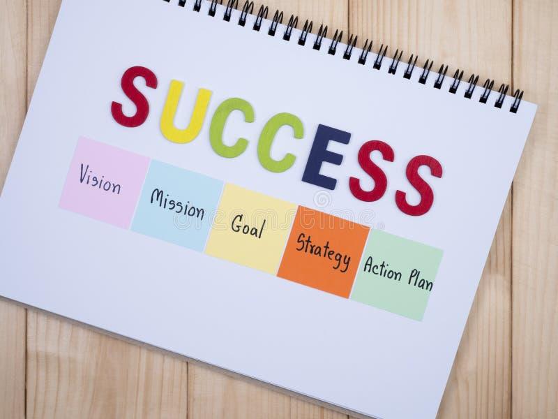 Vision, misión, meta, estrategia, plan de actuación 1 imagen de archivo