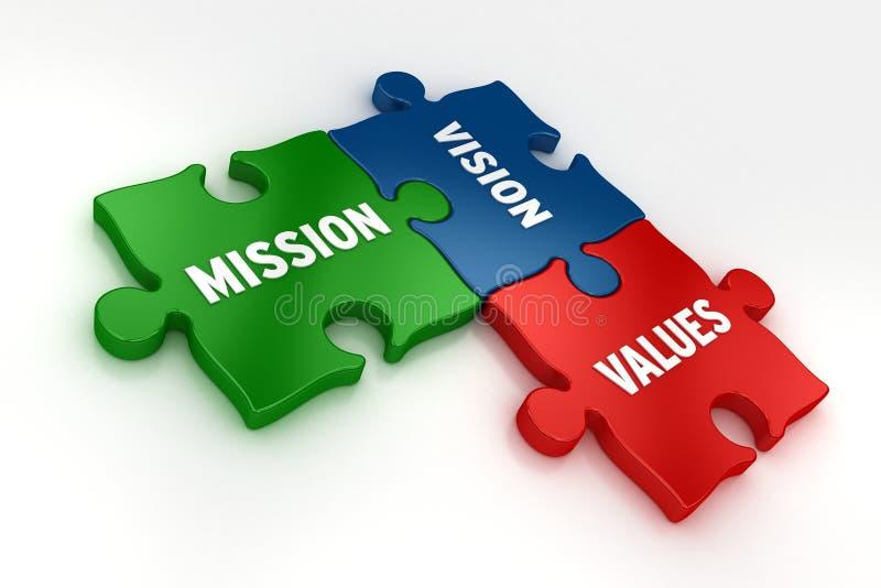 Vision, misión, valores y metas | rompecabezas 3D stock de ilustración