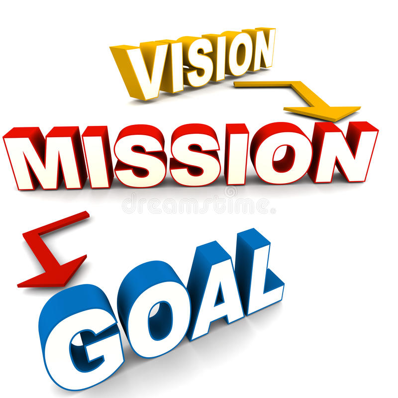 Vision mission goal. Words vision leading to mission leading to goal stock illustration