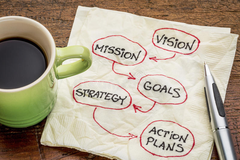Vision, mission, goals, strategy and asctino plans stock photo