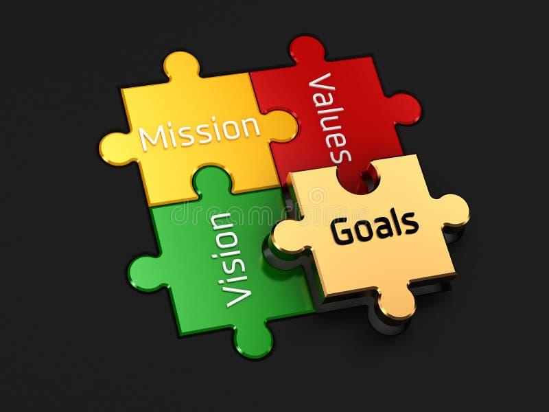 Vision, mission, valeurs et buts illustration stock