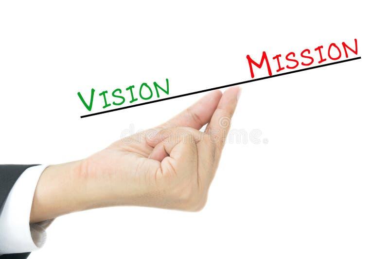 Vision- och beskickningbegrepp royaltyfri foto