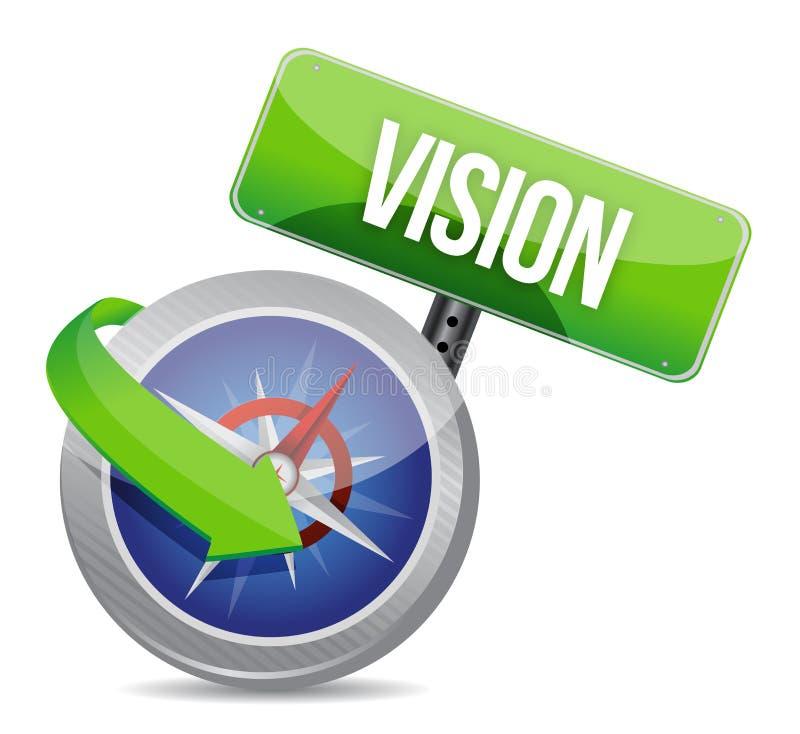 Vision på en kompass stock illustrationer