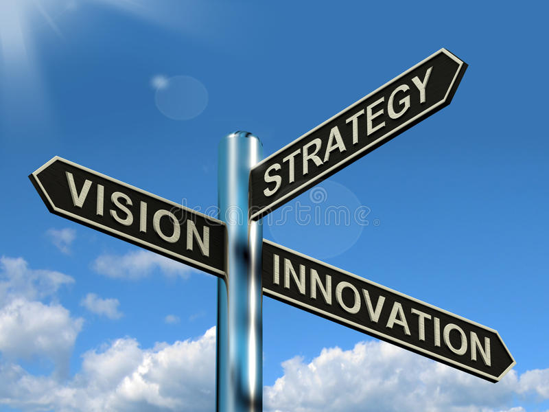 Vision Strategy Innovation Signpost. Shows Business Leadership And Ideas royalty free illustration
