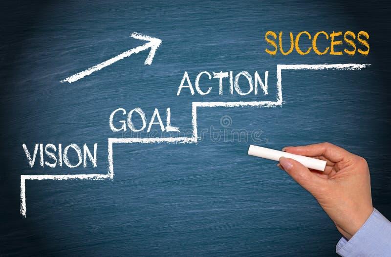 Visione, scopo, azione, successo - strategia aziendale immagine stock libera da diritti