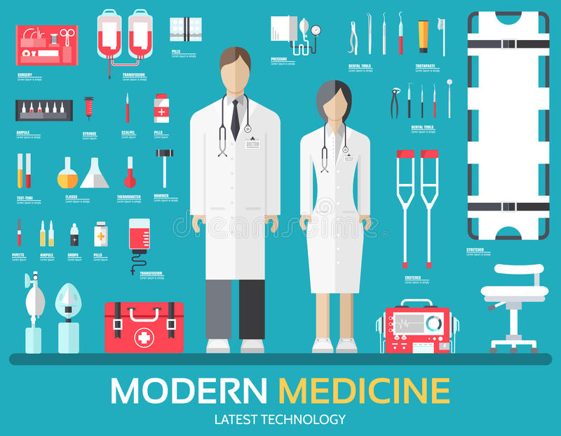Visit to the doctor. Medicine supplies equipment around medical personnel and staff. Flat health care icons set vector illustration