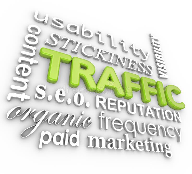 Visitantes en línea del sitio web de la reputación del collage de la palabra del tráfico 3D del web libre illustration