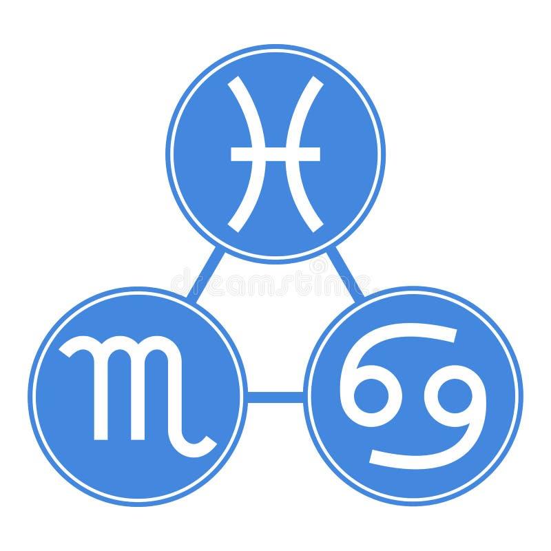 Vissen, Schorpioen, Kankerpictogrammen Vector Astrologisch, Horoscooptekens Dierenriemsymbolen Waterelement stickers Vector illus royalty-vrije illustratie
