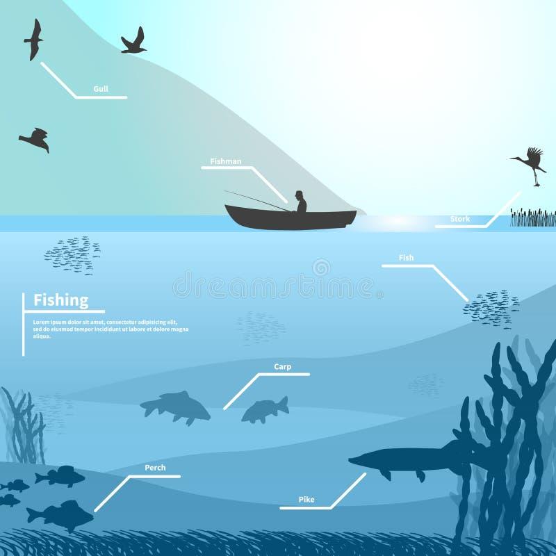 Visser op de bootvissen op het meer royalty-vrije illustratie