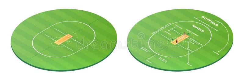 Vista de cima no campo de jogos de críquete ou de bola ilustração do vetor