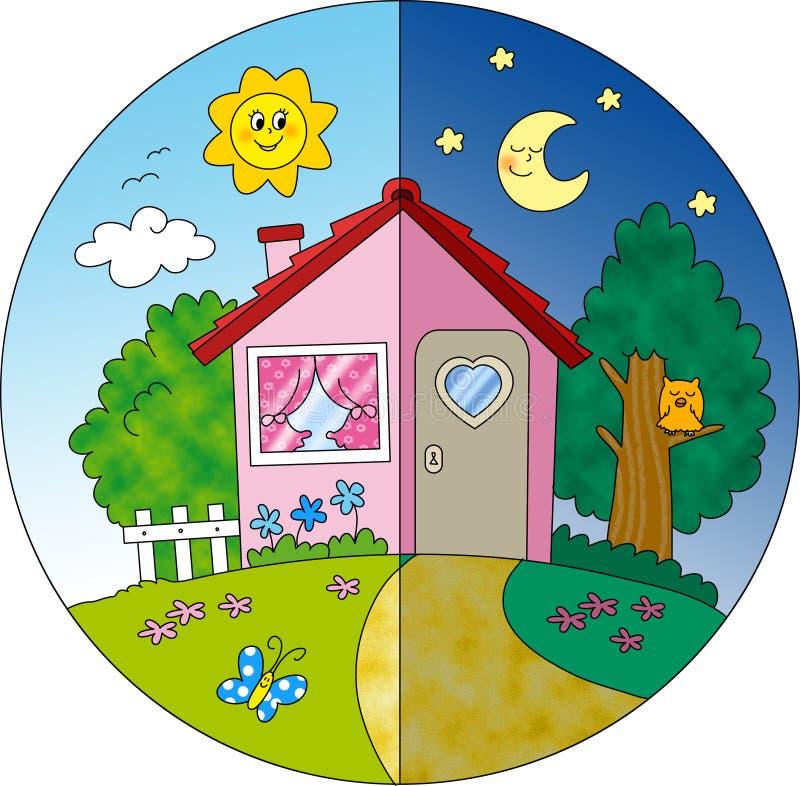 Vista della casa di campagna, di notte e di giorno in primavera. illustrazione vettoriale