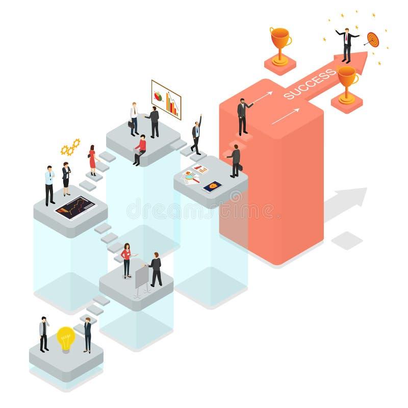 Vista isometrica di concetto 3d della scala di carriera Vettore illustrazione di stock