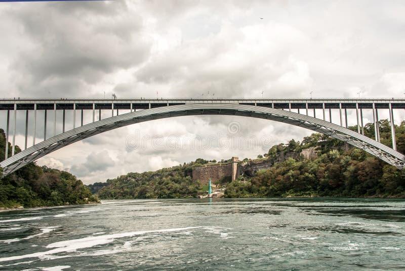 Vista panorámica del puente del arco iris cerca de la frontera América de Niagara Falls a Canadá imagen de archivo libre de regalías
