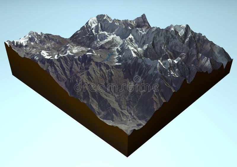 Vista por satélite de Annapurna, montañas de Himalaya ilustración del vector