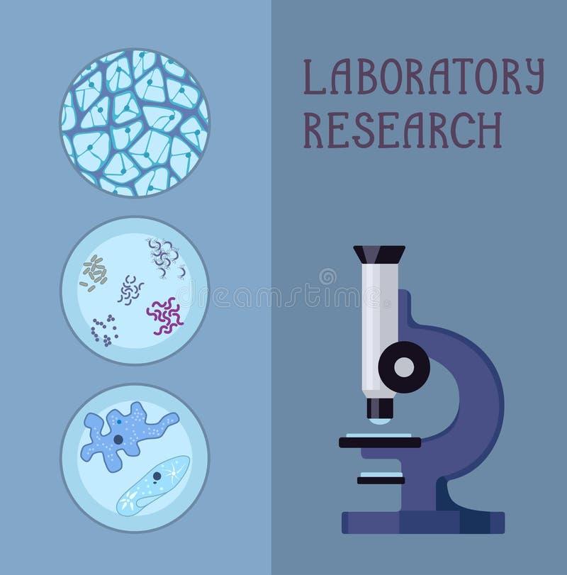 Viste dello zoom e del microscopio dei batteri e delle cellule royalty illustrazione gratis