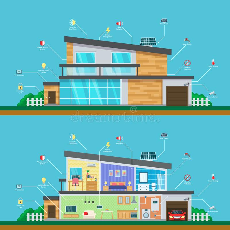 Visual infographics smart modern home. Interior and exterior of house. vector illustration