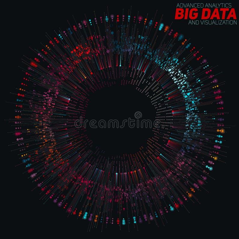 Visualisation colorée circulaire de grandes données Infographic futuriste Conception esthétique de l'information Complexité de do illustration libre de droits