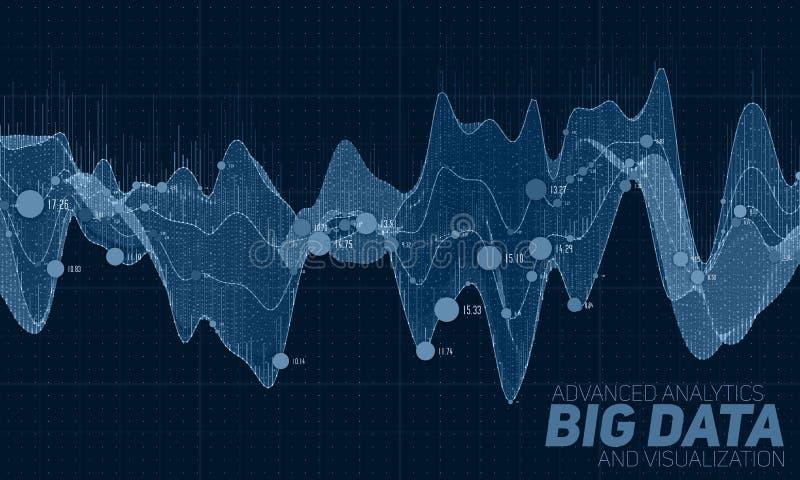 Visualisation colorée de grandes données Infographic futuriste Conception esthétique de l'information Complexité de données visue illustration de vecteur