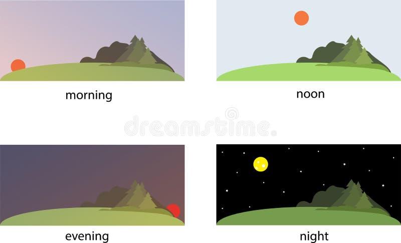 Visualisation de diverses heures de jour illustration libre de droits