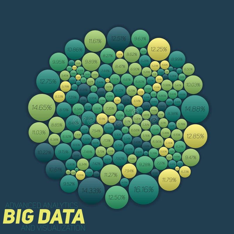 Visualização colorido dos dados grandes circulares Infographic futurista Projeto estético da informação Complexidade de dados vis ilustração stock