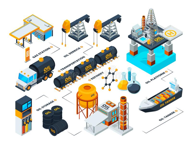 Visualização de todas as fases de produção de petróleo Imagens isométricas ilustração do vetor