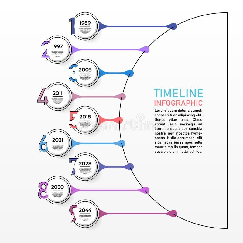 Visualização dos dados comerciais Carta de processo Elementos abstratos do raph, do diagrama com 9 etapas, das opções, das peças  ilustração do vetor