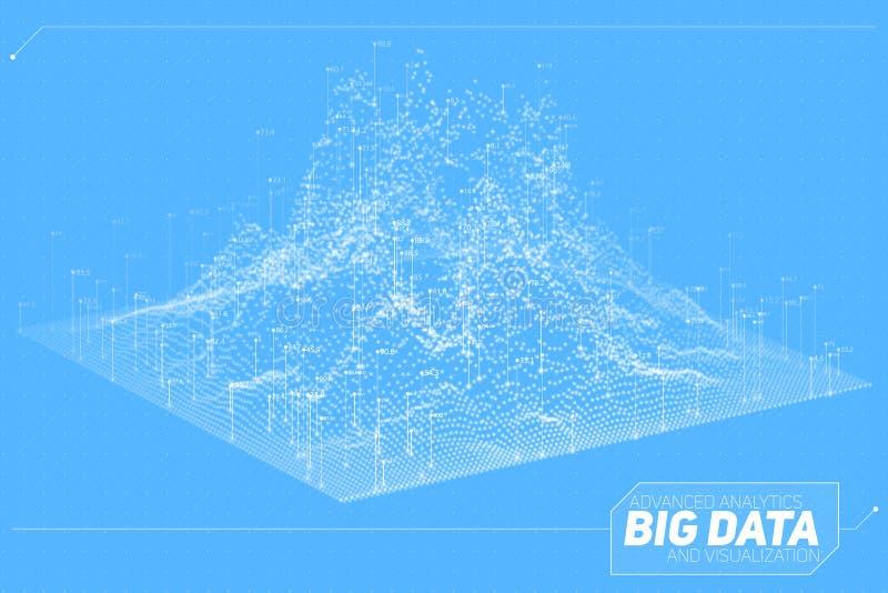Visualização grande abstrato dos dados 3D do vetor Projeto estético do infographics futurista Complexidade visual da informação ilustração do vetor