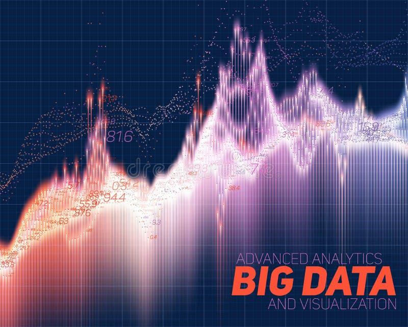 Visualização grande abstrato dos dados do vetor Projeto estético do infographics futurista Complexidade visual da informação ilustração stock
