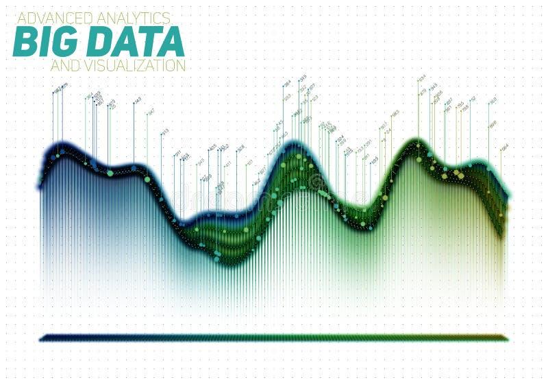 Visualização grande colorido abstrato dos dados do vetor Projeto estético do infographics futurista Complexidade visual da inform ilustração stock