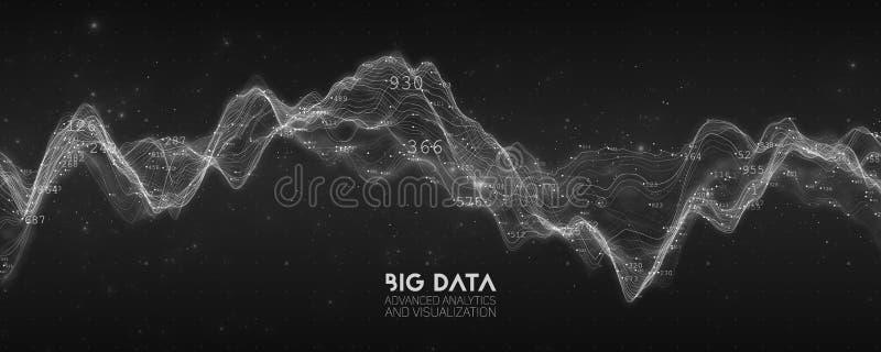 Visualização grande da onda de BW dos dados Infographic futurista Projeto estético da informação Complexidade de dados visual com ilustração stock