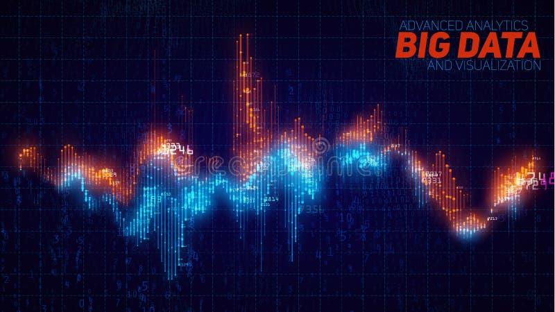 Visualização grande financeiro abstrato do gráfico dos dados do vetor ilustração stock