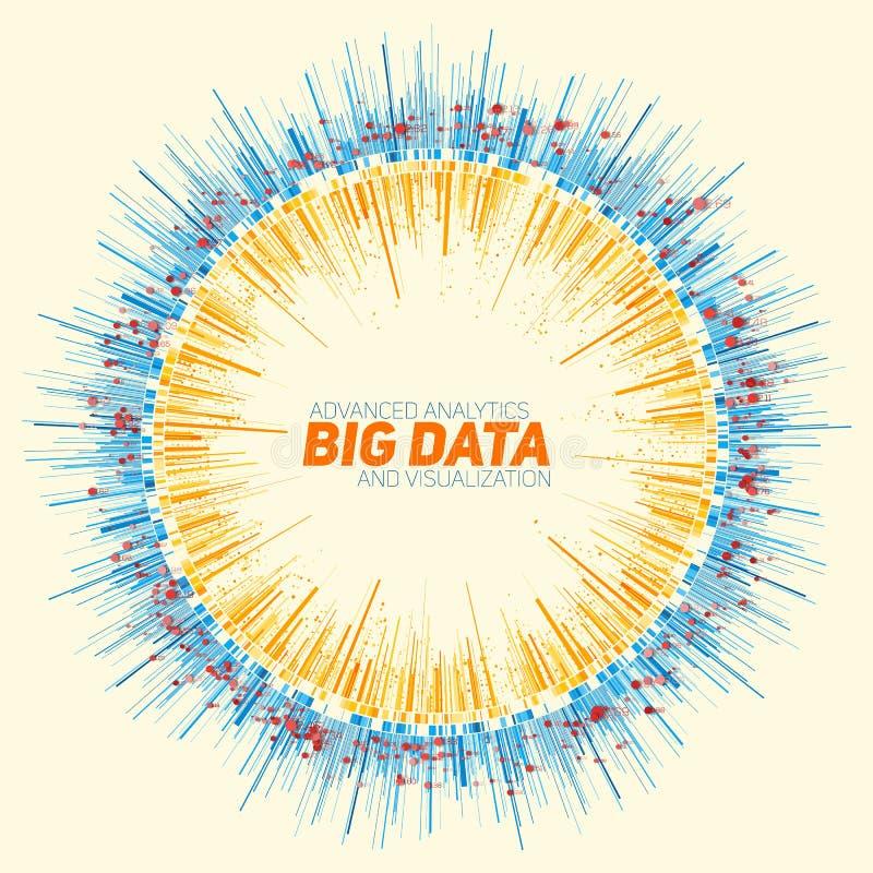 Visualização grande redondo abstrato dos dados do vetor Projeto futurista do infographics Complexidade visual da informação ilustração stock