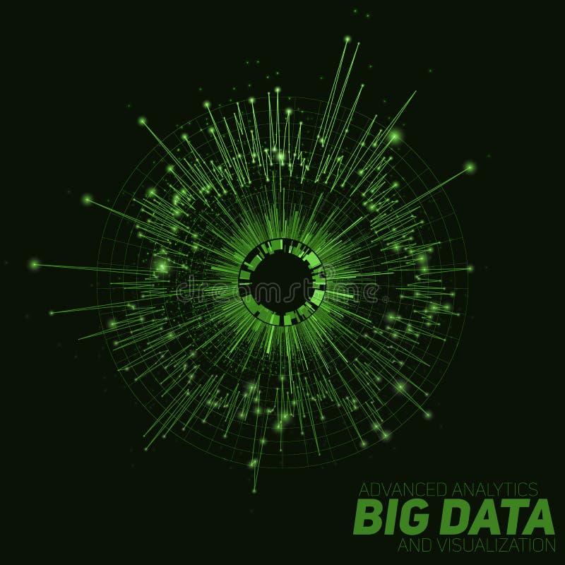 Visualização grande redondo verde abstrato dos dados do vetor Projeto futurista do infographics Complexidade visual da informação ilustração do vetor