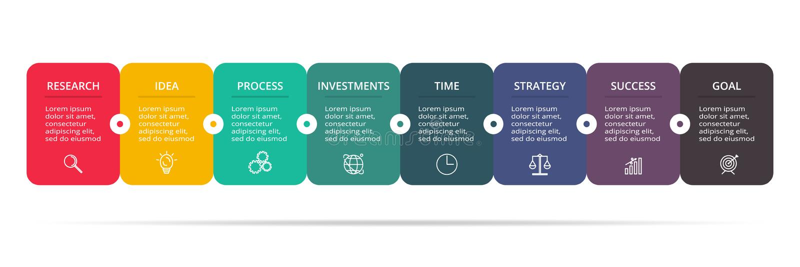 Visualiza??o dos dados comerciais Carta de processo Elementos do gráfico, do diagrama com 8 etapas, das opções, das peças ou dos  ilustração stock