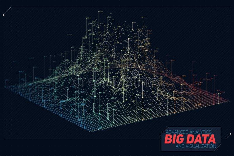 Visualización grande abstracta de los datos 3D del vector Diseño estético del infographics futurista Complejidad visual de la inf libre illustration