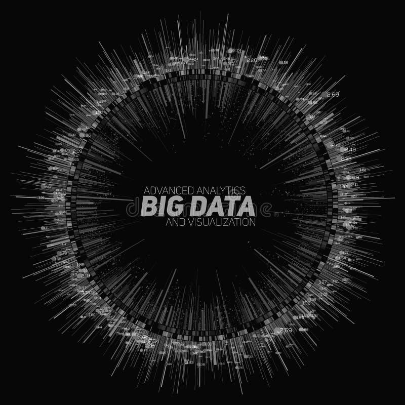 Visualización grande redonda abstracta de los datos del vector Diseño futurista del infographics Complejidad visual de la informa stock de ilustración