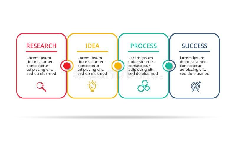 Visualizaci?n de los datos de negocio Carta de proceso Elementos del gr?fico, del diagrama con 4 pasos, de opciones, de piezas o  ilustración del vector