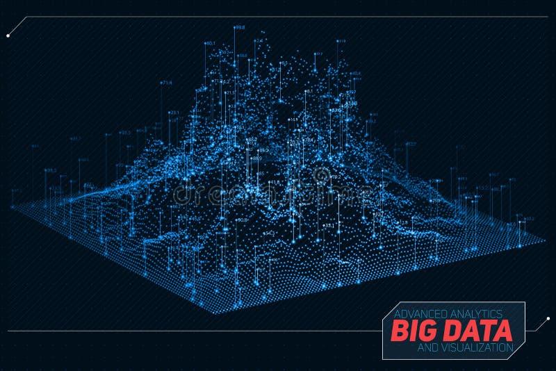 Visualization för data 3D för vektor abstrakt stor Estetisk design för futuristisk infographics Visuell informationskomplexitet royaltyfri illustrationer