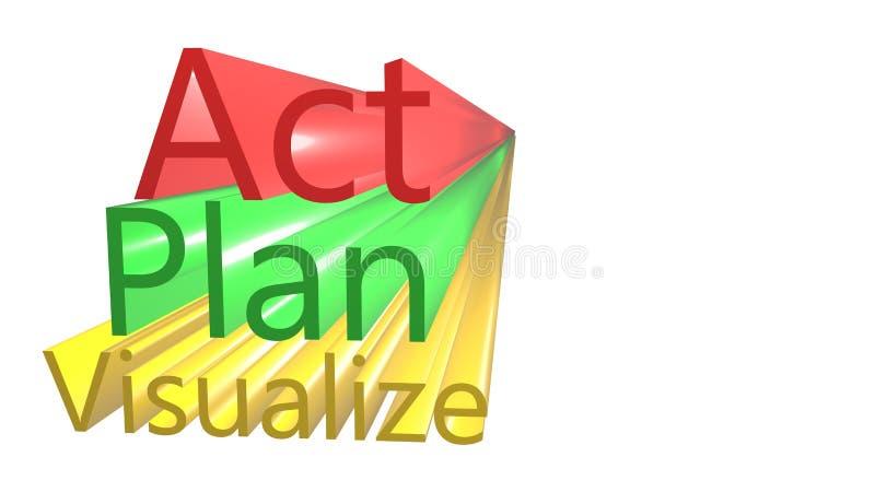 Visualize o ato do plano ilustração royalty free