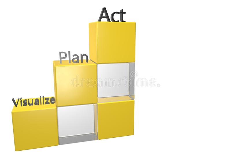 Visualize plan act stock illustration