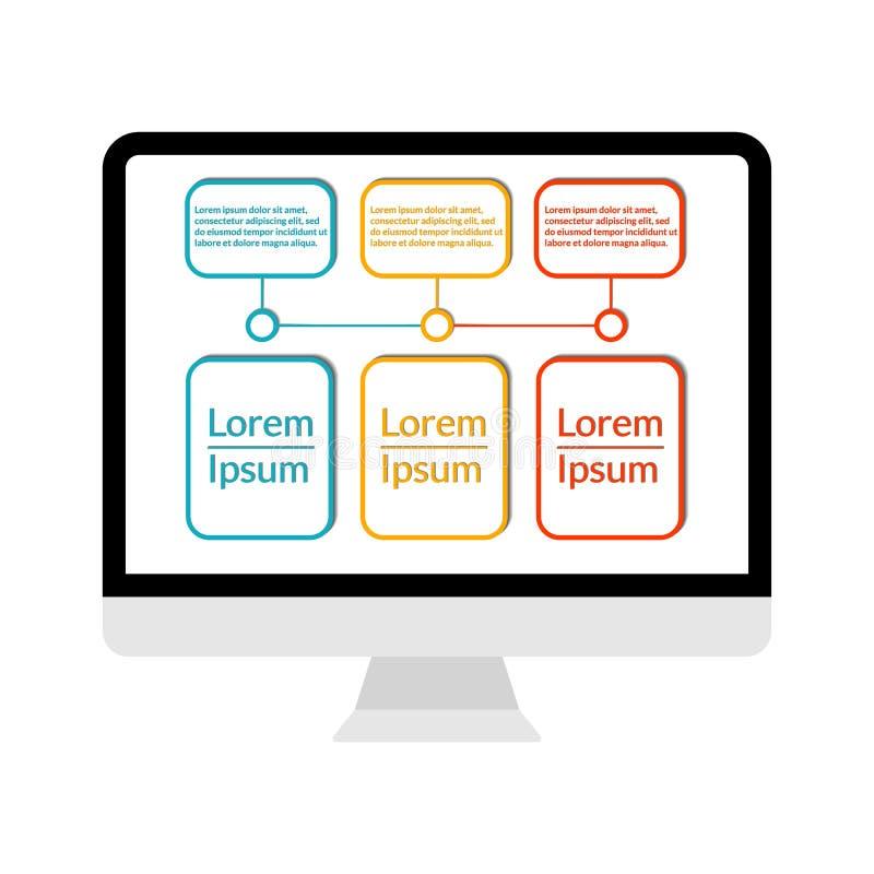 Visualizzatore del computer moderno con il modello di visualizzazione di dati di Infographic con 3 opzioni e posto per testo Per  illustrazione di stock